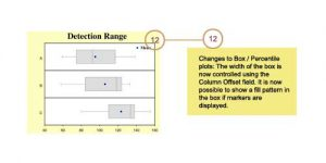Box plot improvements