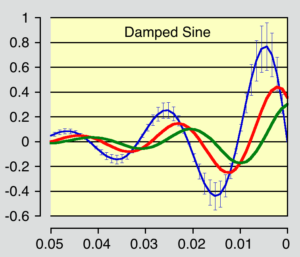 Damped Sine plot with error bars
